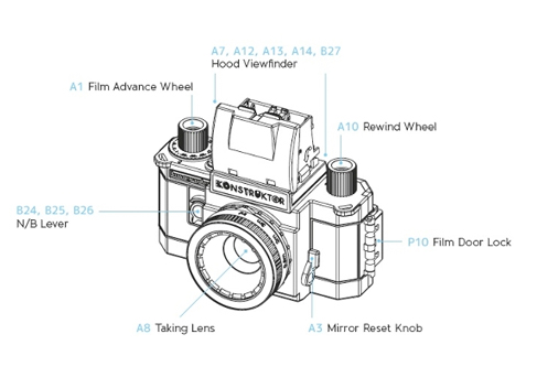 How To Build The Lomography Konstruktor